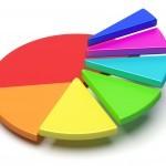 La Segmentación comercial en los Despachos Profesionales